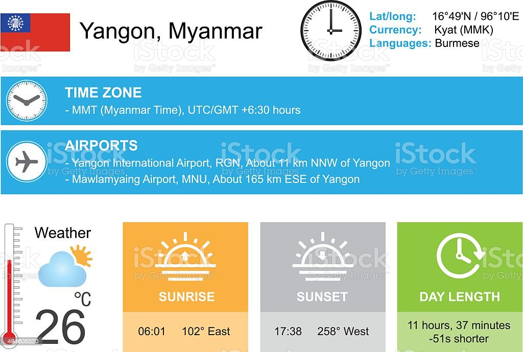 Yangon, Myanmar.  Infographic design. Time and Date. Weather widgets template vector art illustration