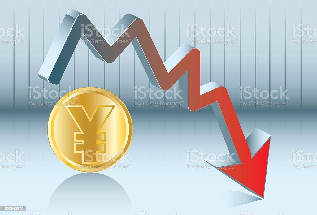 Yen is going down vector art illustration