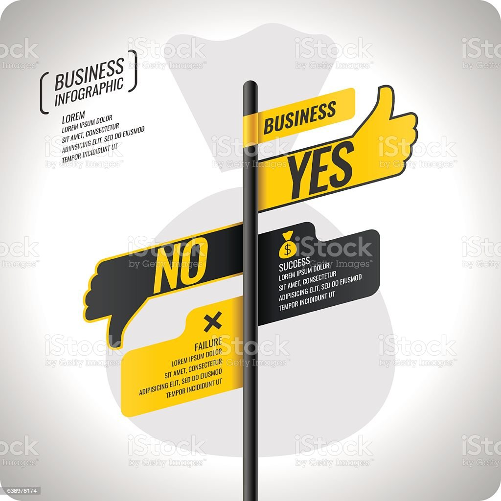 Yes and no sign of product quality. vector art illustration