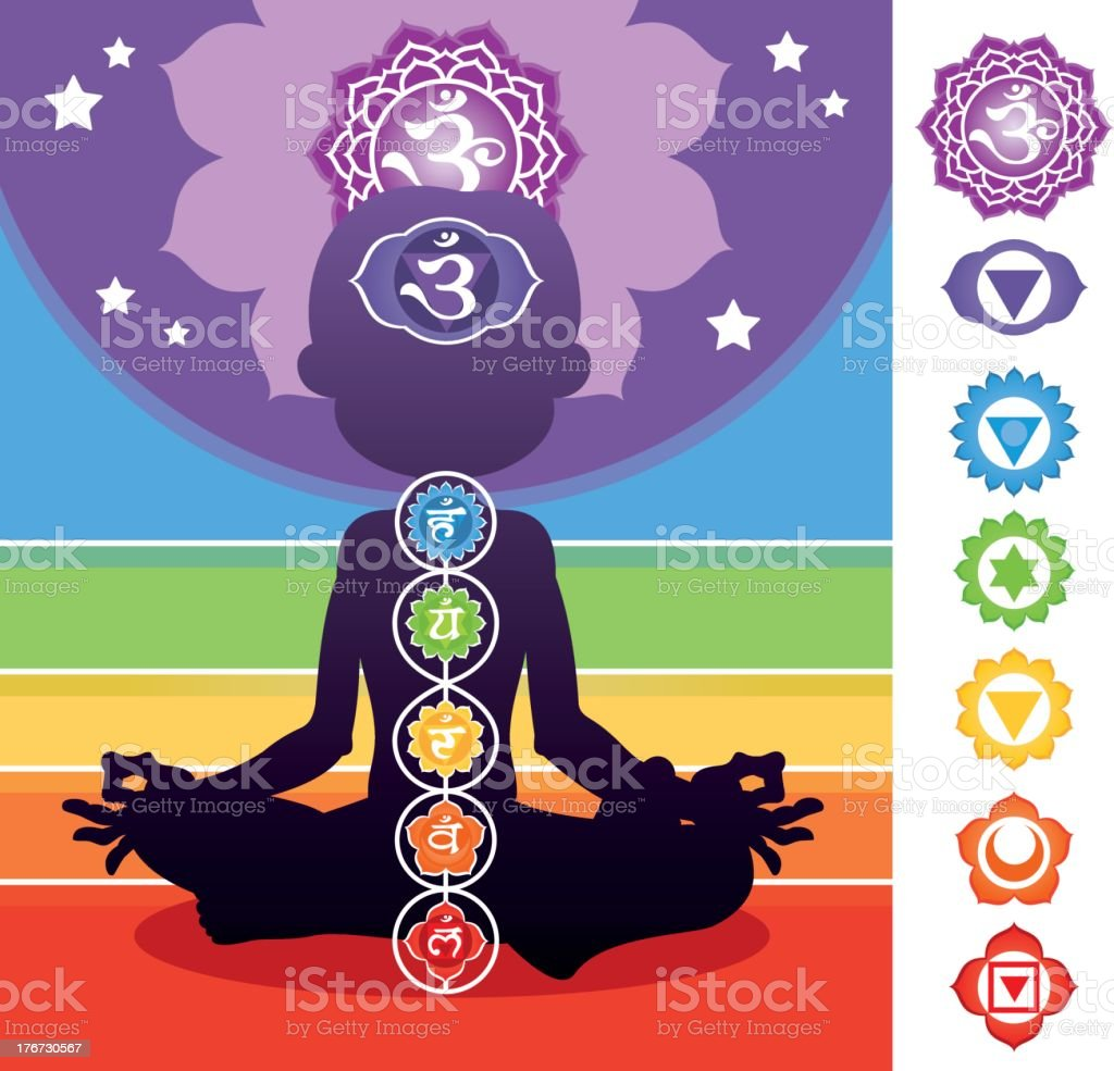 Yoga Boy in Lotus Position Silhouette royalty-free stock vector art