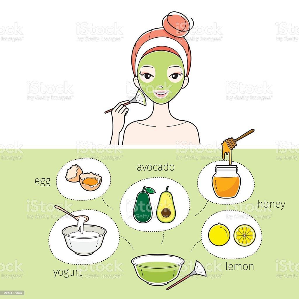 Young Woman With Natural Facial Mask vector art illustration