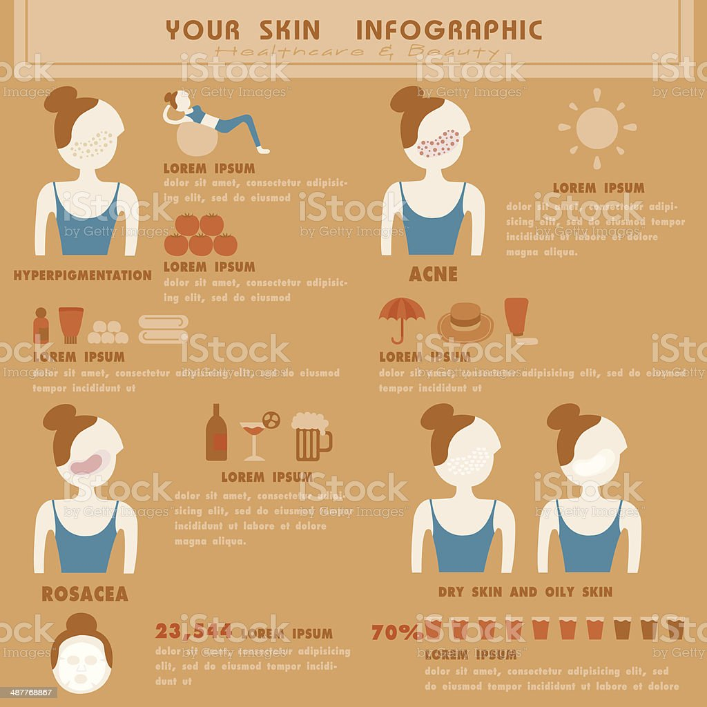 Your skin Info-graphic vector royalty-free stock vector art