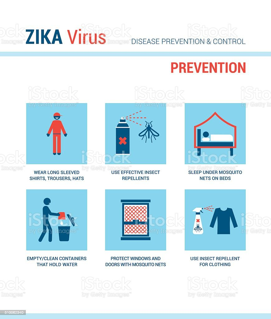 Zika virus prevention vector art illustration