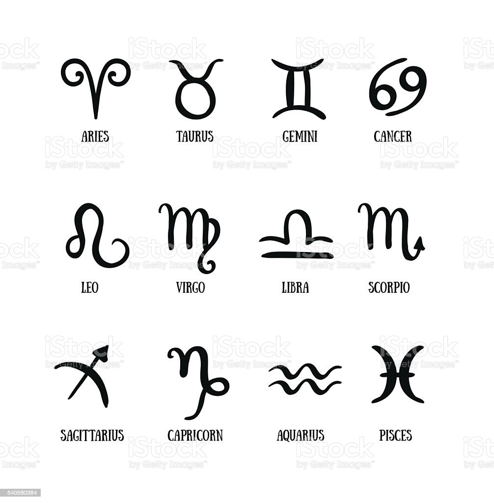 Zodiac signs. Set of simple zodiac with captions. vector art illustration