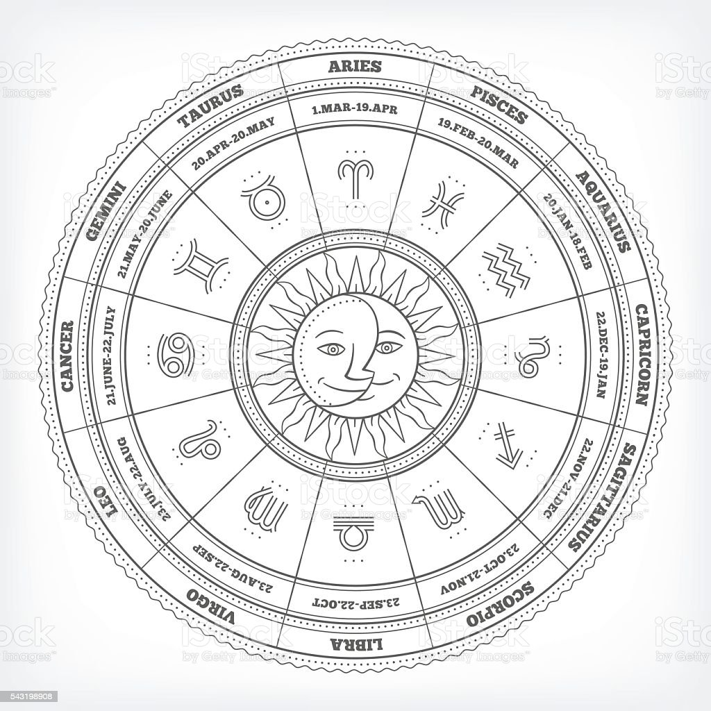 Zodiacal circle with astrology signs. Isolated on white background. vector art illustration