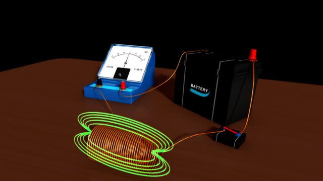 ELECTROMAGNETIC FLUX video