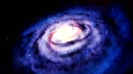 GALACTIC CREATION PLANETS video