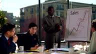 HD 1080p - Office Meeting video