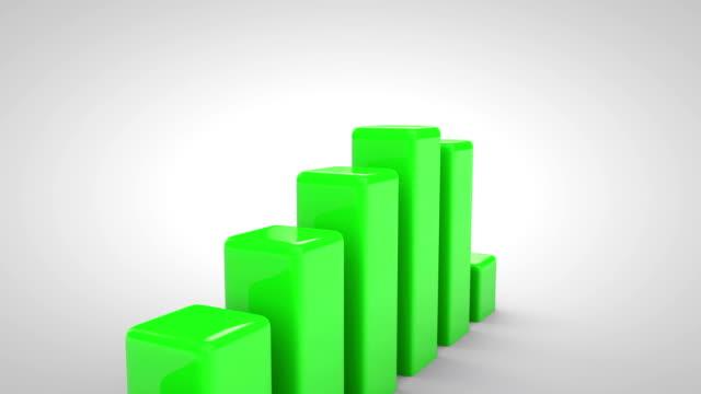 3d Growth Chart video