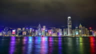 4k.Hong Kong Island. video