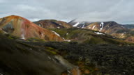 Aerial Timelapse video of Moving cloud at Landmannalaugar, Iceland video