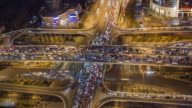Aerial View of Beijing Traffic Jam video