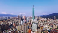 Aerial view of financial district in city Taipei, Taiwan video