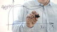 Algebra. Not decreasing function. video