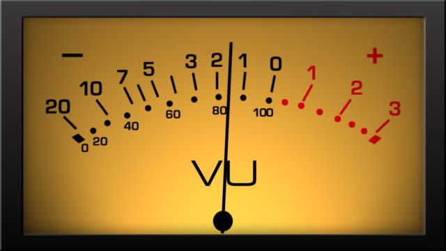 Analog VU Meter with Retro light video