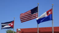 US and Cuban Flags video