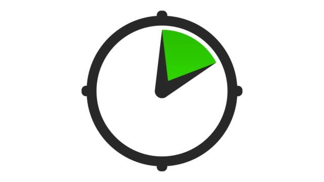 Animated clock video