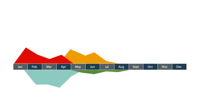 Animated Financial Graphs video