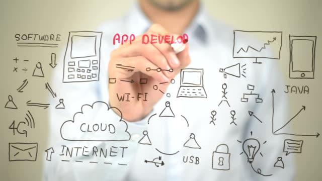 App Development Concept Illustration,  Man writing on transparent screen video