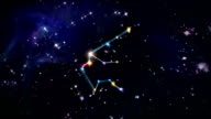 11 Aquarius Horoscopes space rotation video