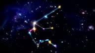11 Aquarius Horoscopes space track in video