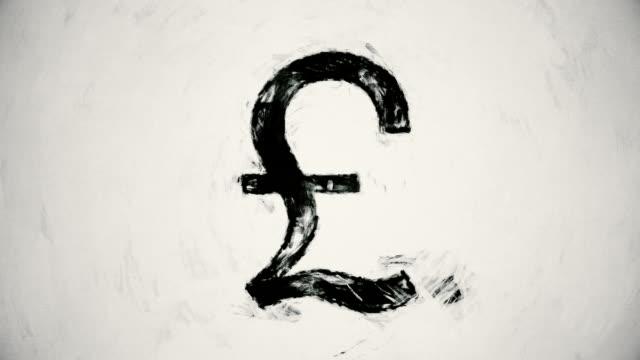 Art British Pound Symbol video