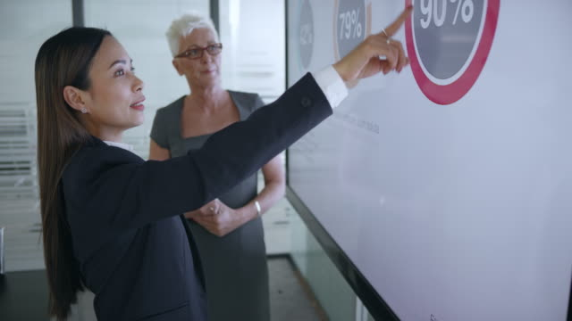 Asian woman discussing the numbers on the large screen in meeting room with her senior female project manager video