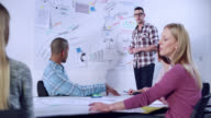 Assigning tasks in a startup team video