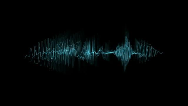 Audio spectrum loop. video