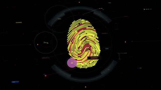 Authorization attempt, fingerprint scan, access denied. Identity theft, hacking video