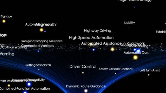 Autonomous Cars Terminology video