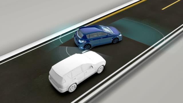 Avoiding collisions, Lane departure prevention, Autonomous vehicle, Automatic driving technology. Unmanned car, IOT connect car.2. video