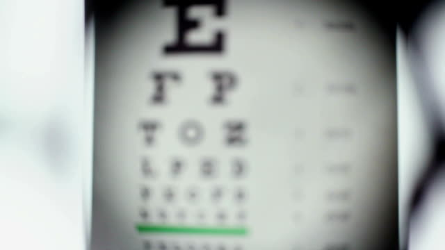 Bad eyesight, optometrist puts different lenses in front of eye video