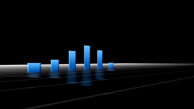 Bar graph – decreasing growth video