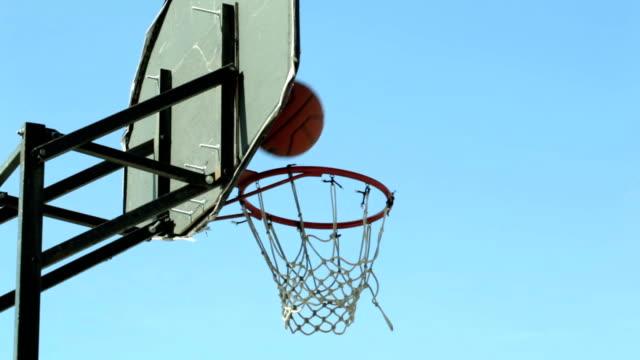 Basketball backboard video