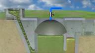 Biogas video