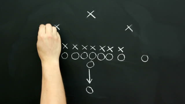 Blackboard strategy gameplan for American Football Tactics video