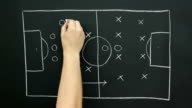 Blackboard strategy gameplan for Soccer / Football Tactics video