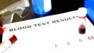 Blood Test Results video