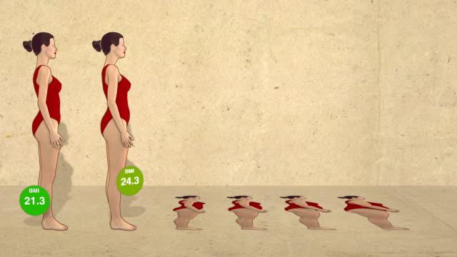 body mass index video