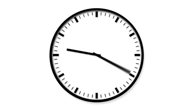 Break Time video