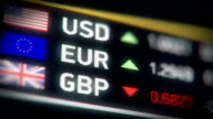 British pound, Euro, US dollar comparison, currencies falling, financial crisis video