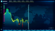 British pound falling compared to US dollar, financial crisis, unstable economy video
