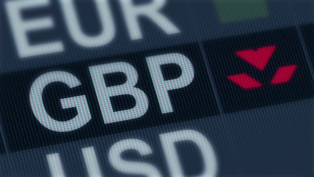 British pound falling. World exchange market default. Global financial crisis video