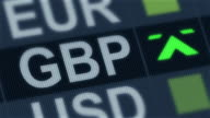 World exchange market. Currency rate fluctuating. British pound rising, falling video