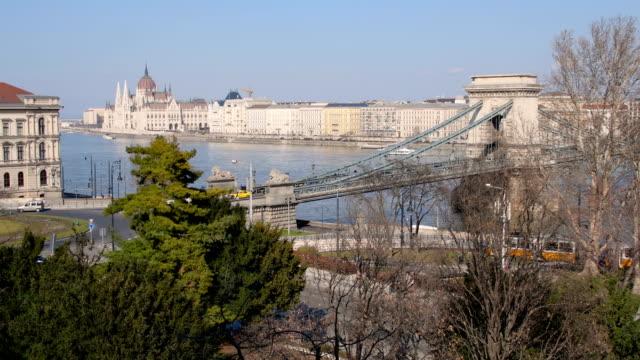 Budapest, Hungary video