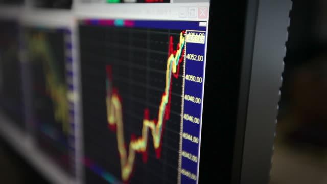 HD: Bull stock market on screen video