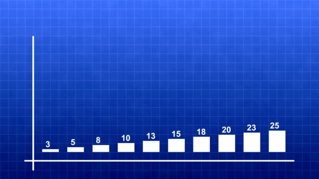 Business bar diagram video