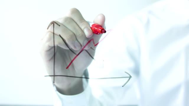 Business graph. video