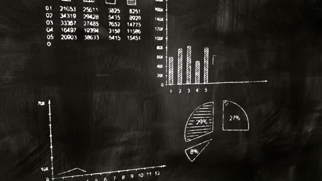 business graphs on blackboard chalkboard video